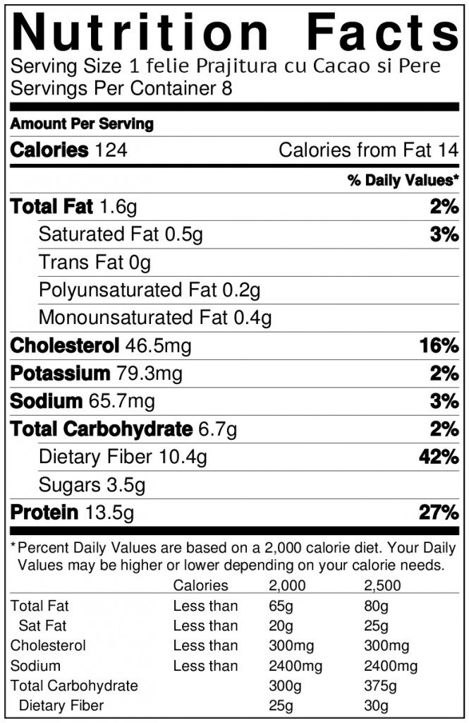 NutritionLabel-144
