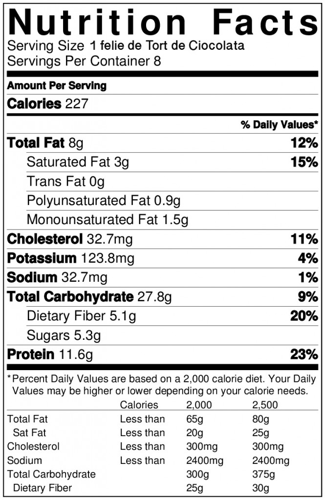 NutritionLabel-155